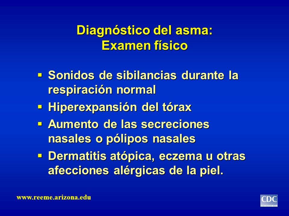 Diagnóstico del asma: Examen físico