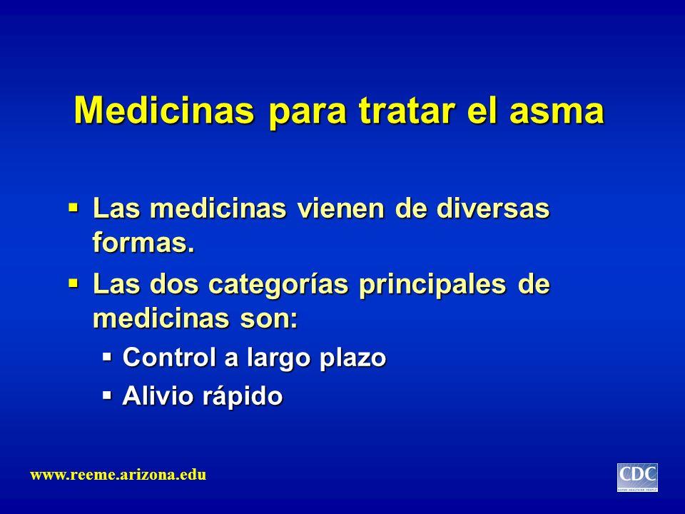Medicinas para tratar el asma