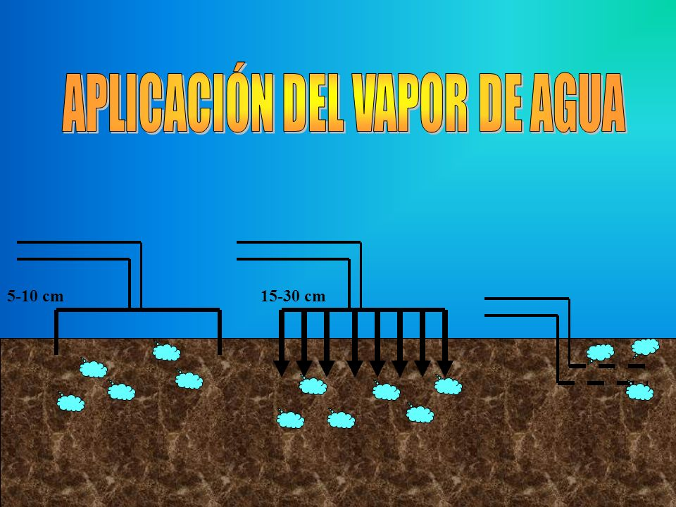 APLICACIÓN DEL VAPOR DE AGUA