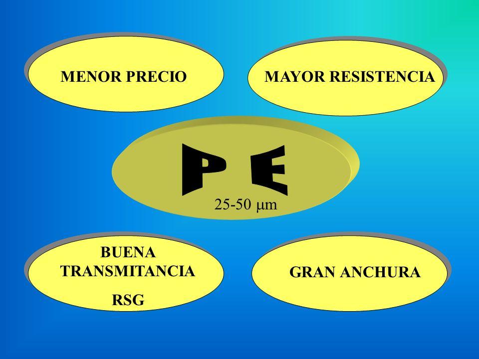 P E MENOR PRECIO MAYOR RESISTENCIA 25-50 m BUENA TRANSMITANCIA RSG