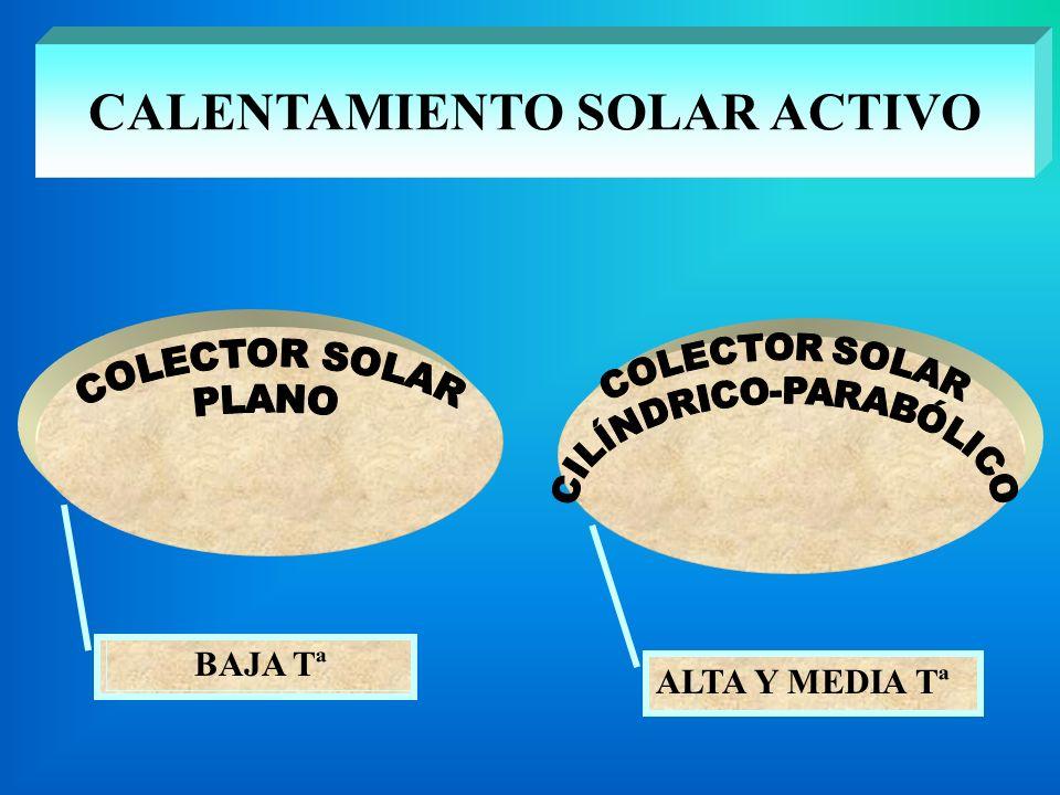 CALENTAMIENTO SOLAR ACTIVO