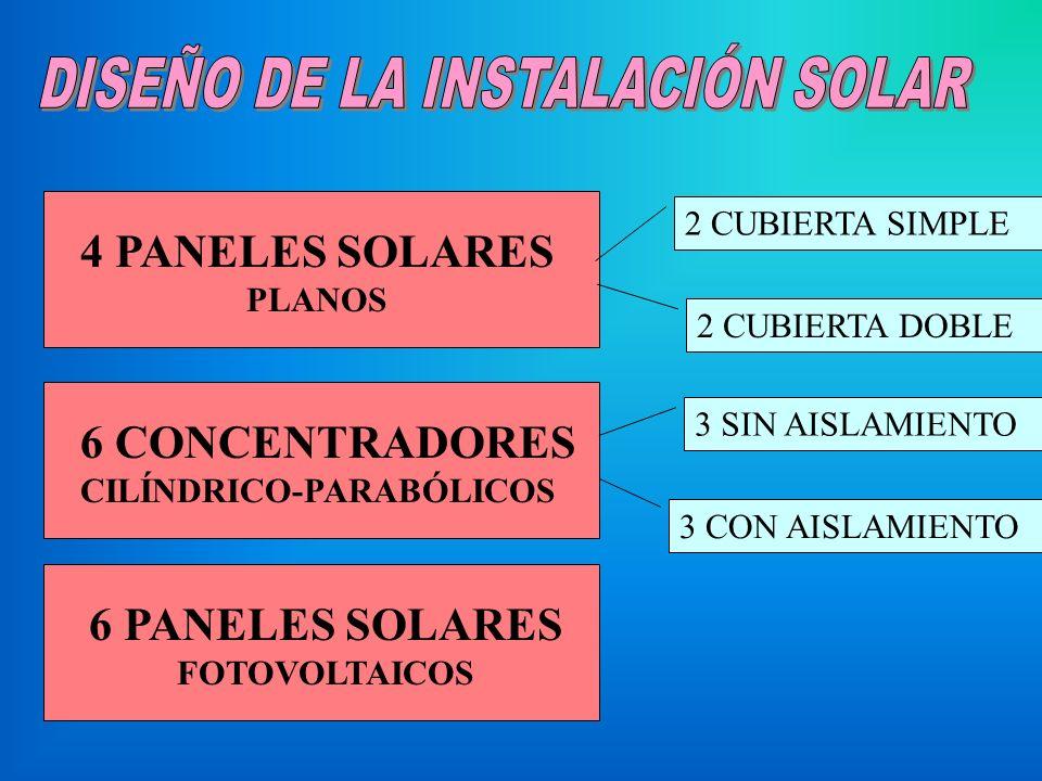 4 PANELES SOLARES PLANOS 6 PANELES SOLARES FOTOVOLTAICOS