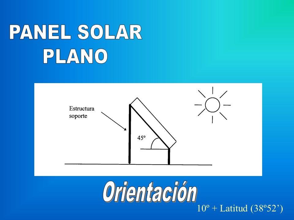 PANEL SOLAR PLANO Orientación 10º + Latitud (38º52')