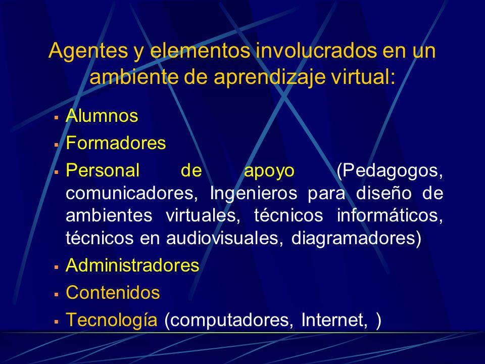 Agentes y elementos involucrados en un ambiente de aprendizaje virtual: