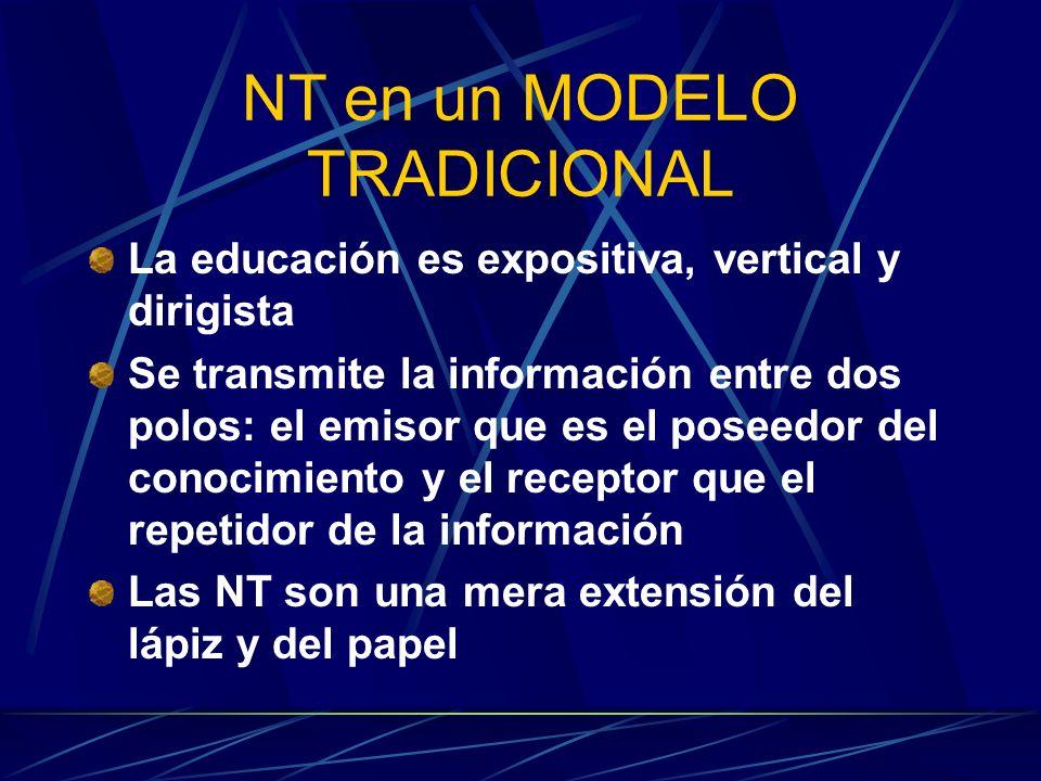 NT en un MODELO TRADICIONAL