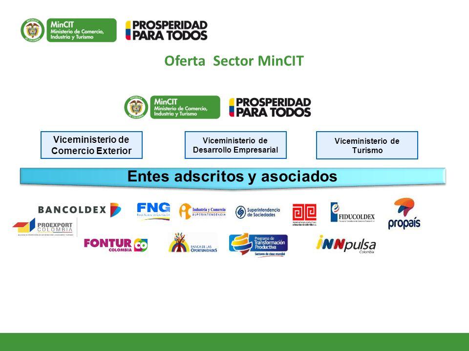 Desarrollo Empresarial Entes adscritos y asociados