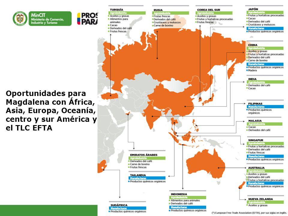 Oportunidades para Magdalena con África, Asia, Europa, Oceanía, centro y sur América y el TLC EFTA