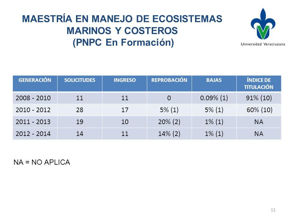 MAESTRÍA EN MANEJO DE ECOSISTEMAS MARINOS Y COSTEROS (PNPC En Formación)