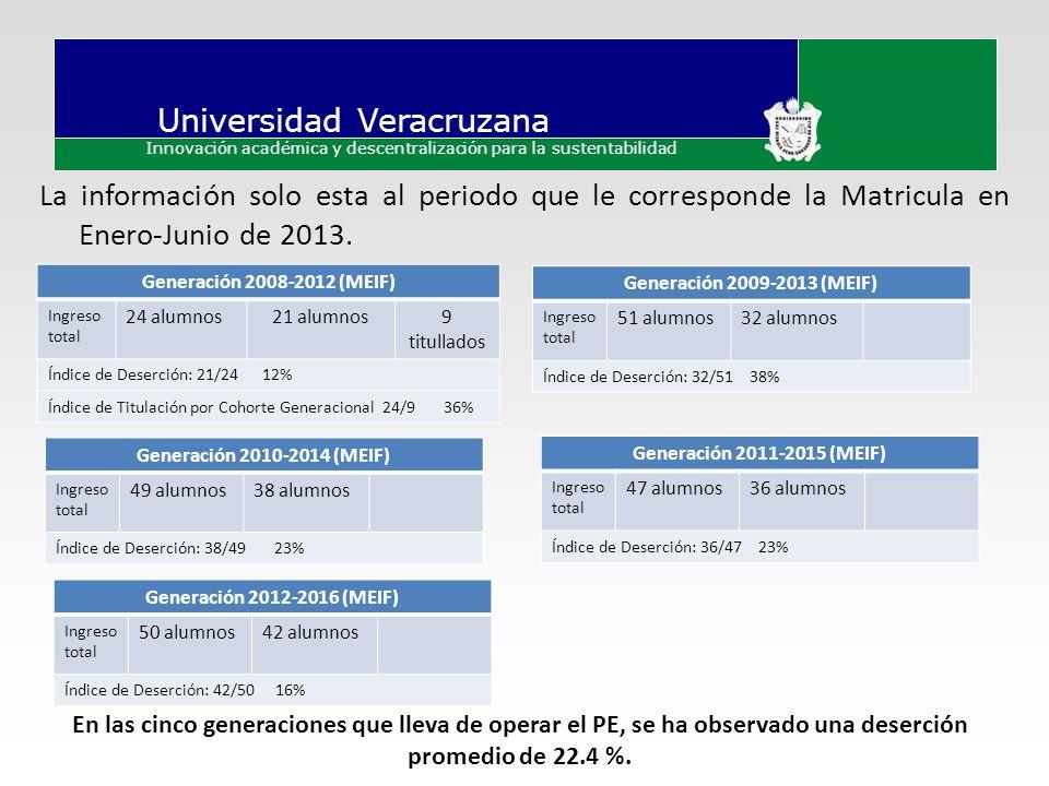 La información solo esta al periodo que le corresponde la Matricula en Enero-Junio de 2013.