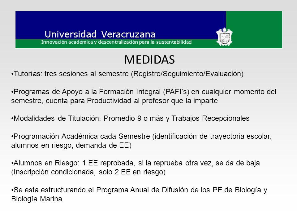 MEDIDAS Tutorías: tres sesiones al semestre (Registro/Seguimiento/Evaluación)