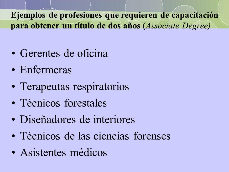 Terapeutas respiratorios Técnicos forestales Diseñadores de interiores