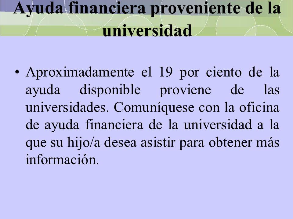 Ayuda financiera proveniente de la universidad