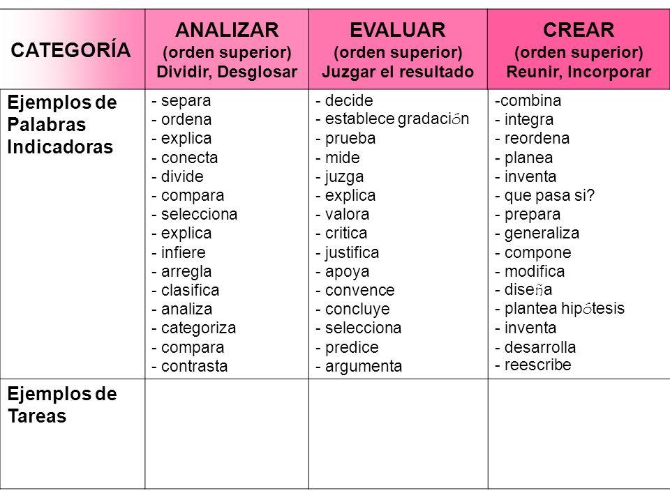 ANALIZAR (orden superior) Dividir, Desglosar