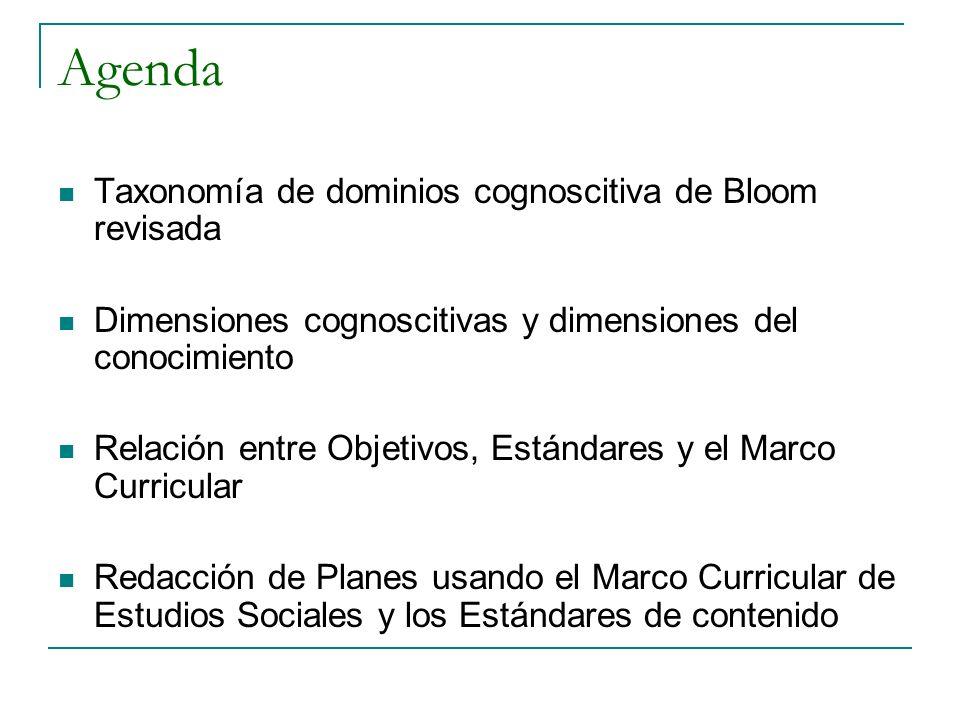 Agenda Taxonomía de dominios cognoscitiva de Bloom revisada