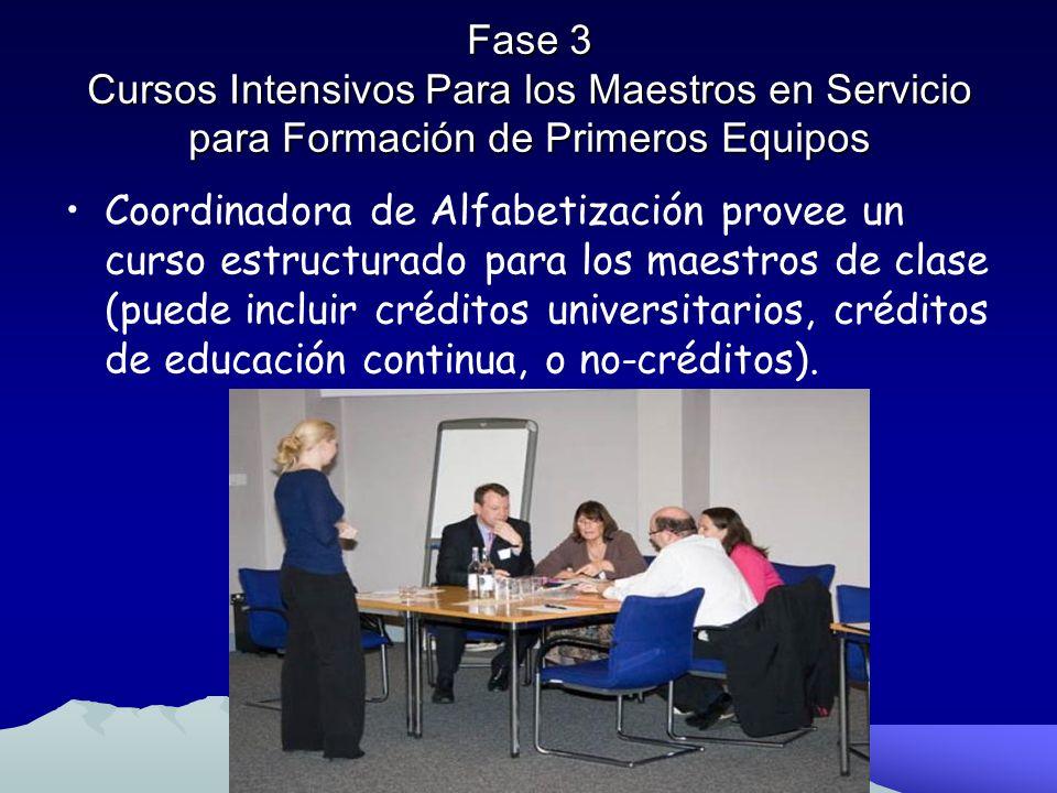 Fase 3 Cursos Intensivos Para los Maestros en Servicio para Formación de Primeros Equipos