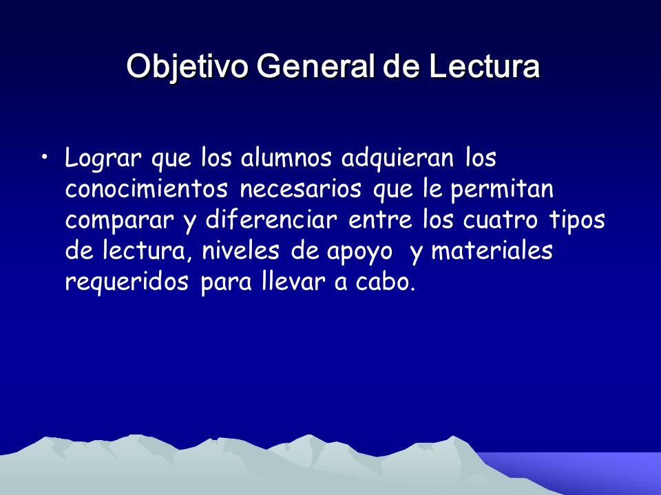 Objetivo General de Lectura