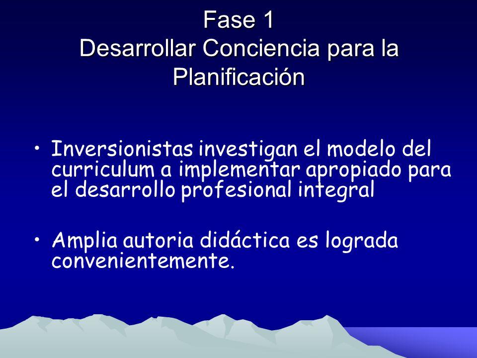 Fase 1 Desarrollar Conciencia para la Planificación