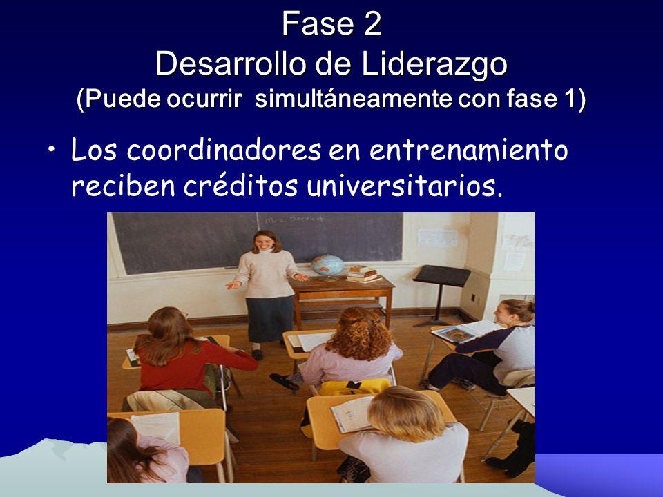 Fase 2 Desarrollo de Liderazgo (Puede ocurrir simultáneamente con fase 1)
