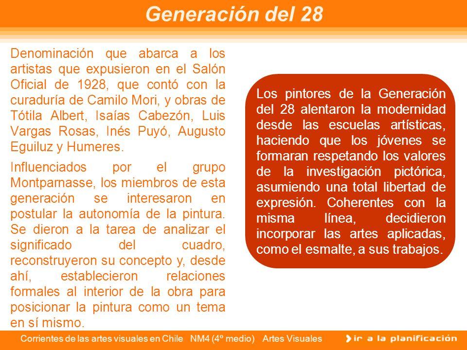 Generación del 28