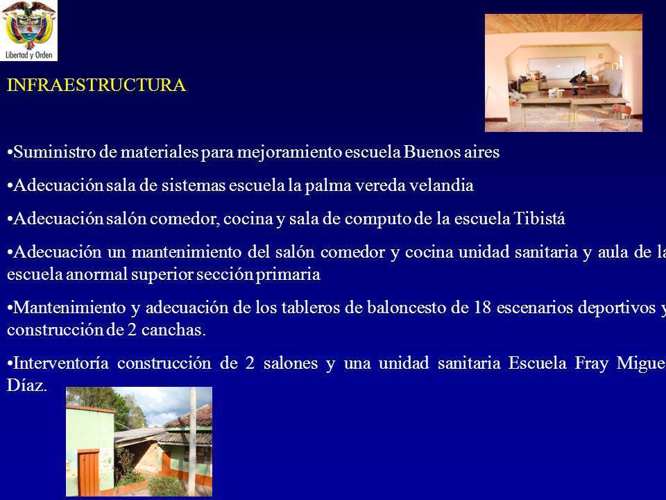 Suministro de materiales para mejoramiento escuela Buenos aires
