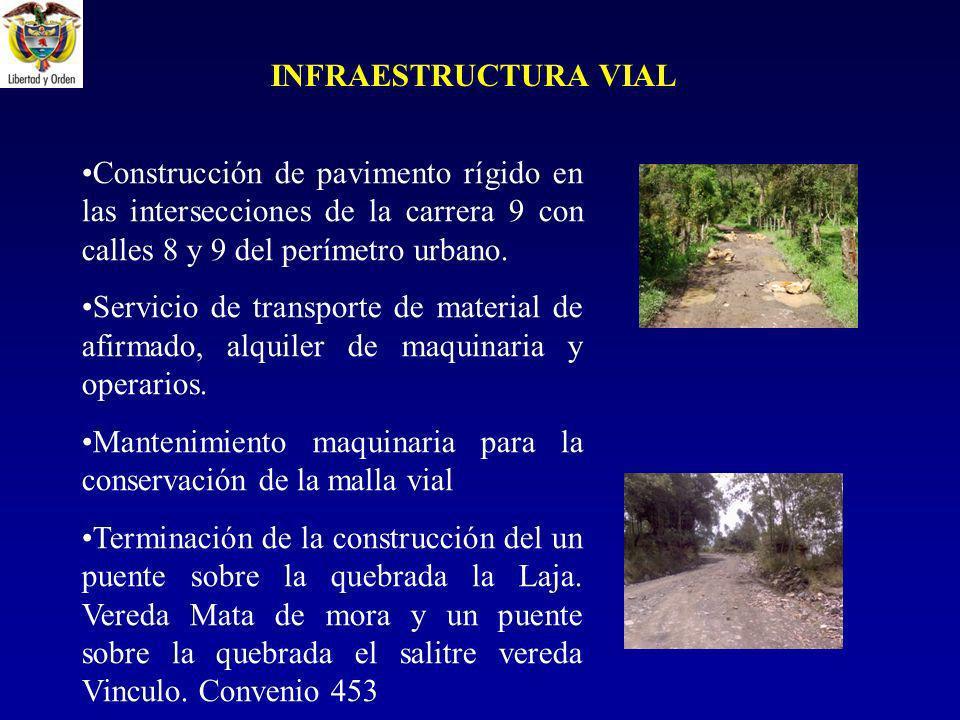 Mantenimiento maquinaria para la conservación de la malla vial