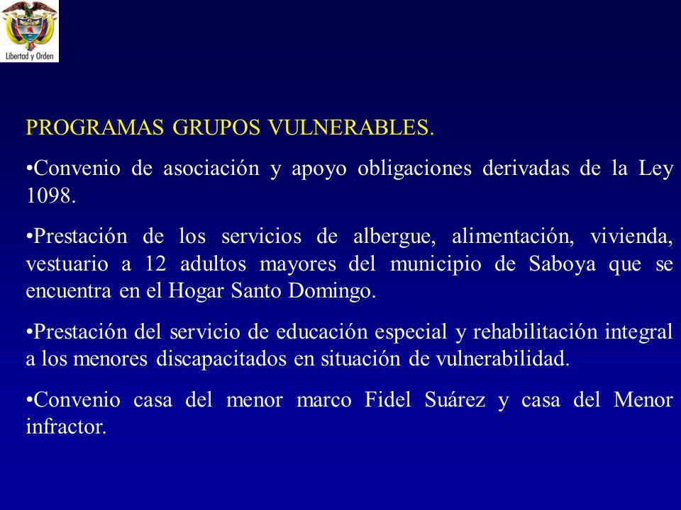 PROGRAMAS GRUPOS VULNERABLES.