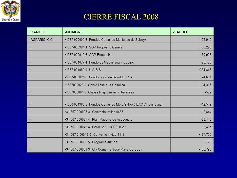 CIERRE FISCAL 2008 38 BANCO NOMBRE SALDO AGRARIO C.C.