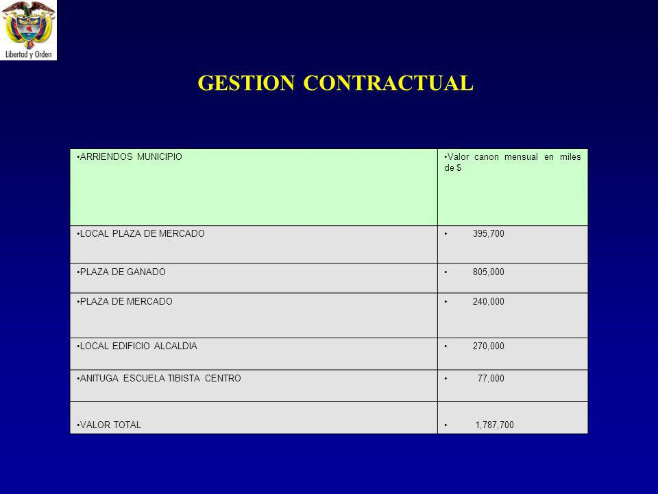 GESTION CONTRACTUAL 44 ARRIENDOS MUNICIPIO