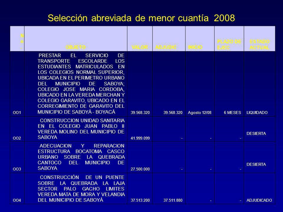 Selección abreviada de menor cuantía 2008