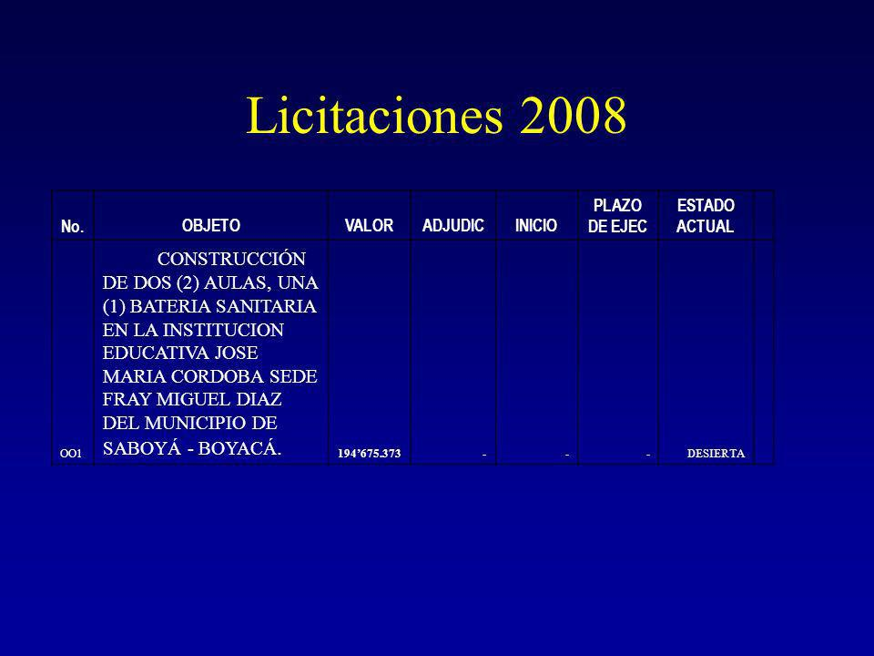 Licitaciones 2008 No. OBJETO. VALOR. ADJUDIC. INICIO. PLAZO DE EJEC. ESTADO ACTUAL. OO1.