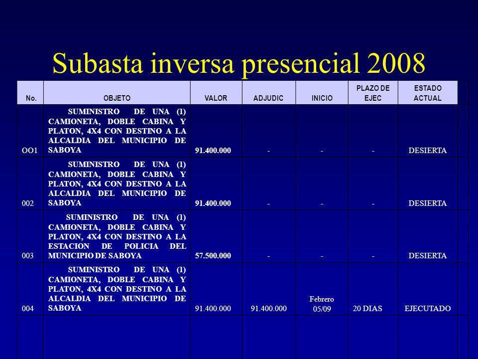 Subasta inversa presencial 2008