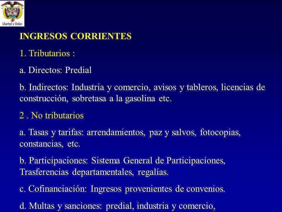 c. Cofinanciación: Ingresos provenientes de convenios.