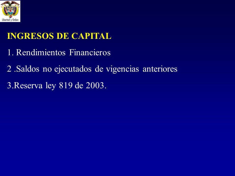 1. Rendimientos Financieros