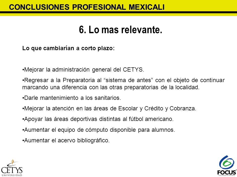 6. Lo mas relevante. CONCLUSIONES PROFESIONAL MEXICALI