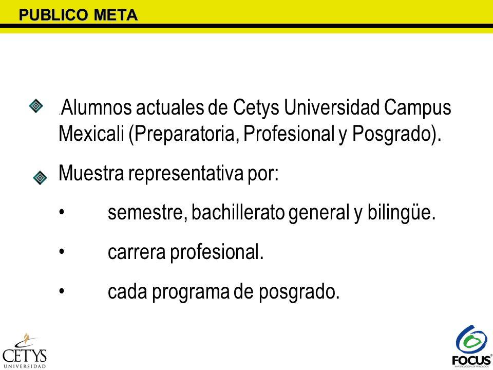 Muestra representativa por: semestre, bachillerato general y bilingüe.