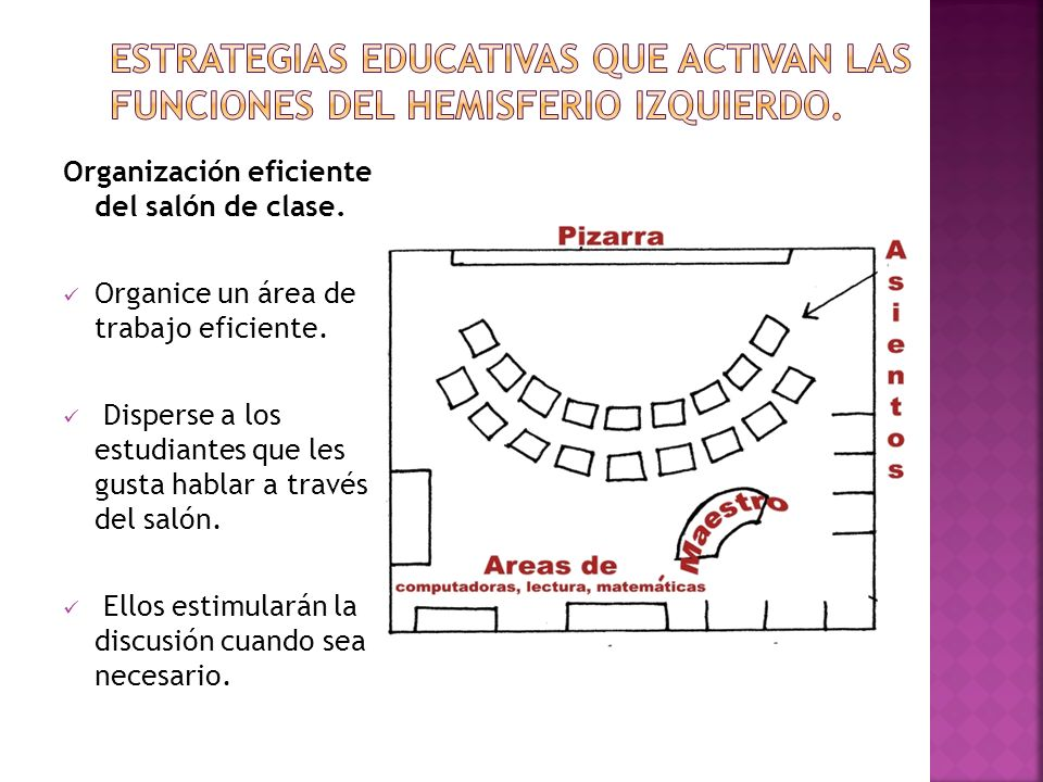 Estrategias Educativas que activan las funciones del hemisferio izquierdo.