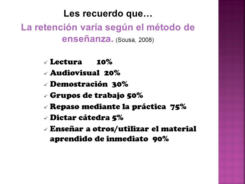 La retención varía según el método de enseñanza. (Sousa, 2008)