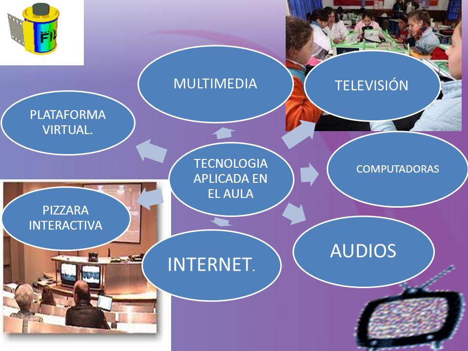 TECNOLOGIA APLICADA EN EL AULA