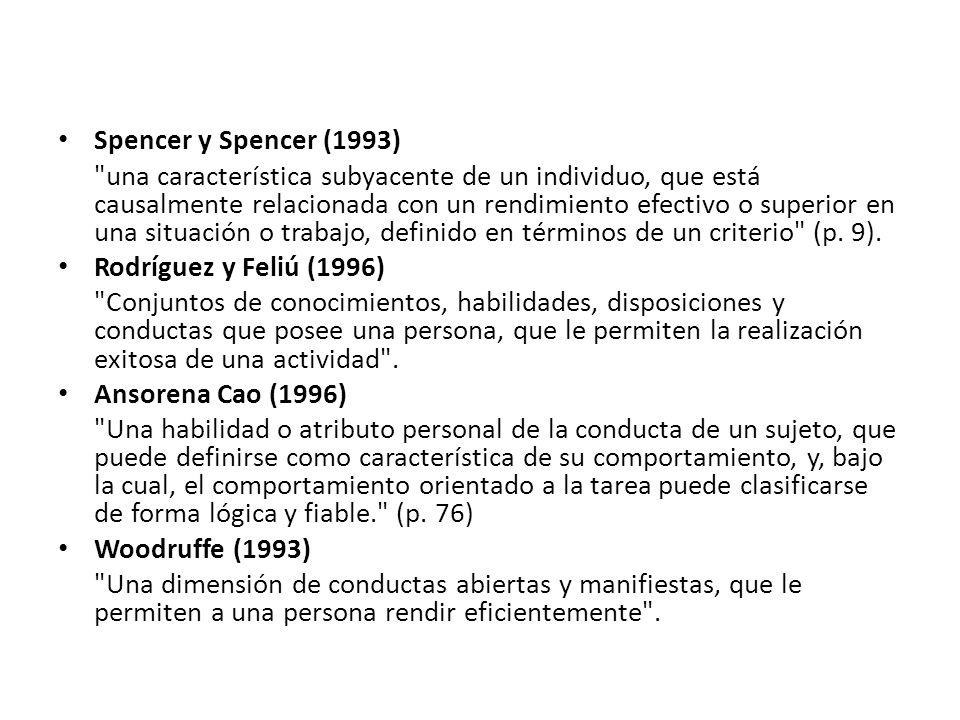 Spencer y Spencer (1993)