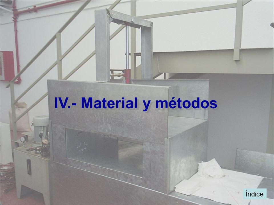 IV.- Material y métodos Índice