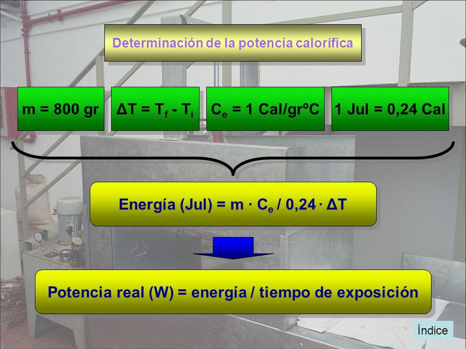 Energía (Jul) = m · Ce / 0,24 · ΔT