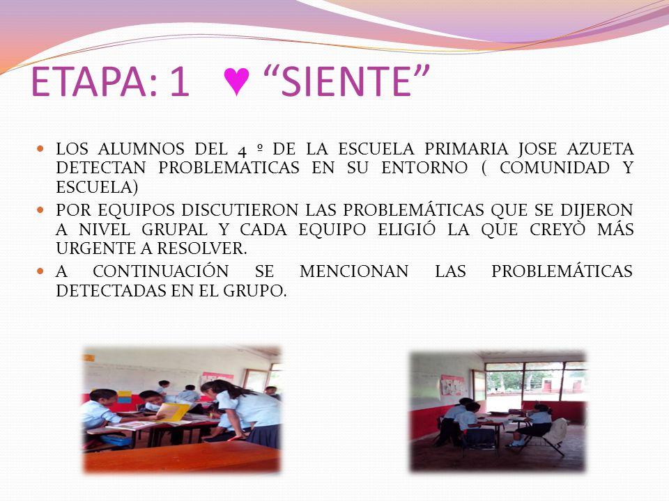 ETAPA: 1 ♥ SIENTE LOS ALUMNOS DEL 4 º DE LA ESCUELA PRIMARIA JOSE AZUETA DETECTAN PROBLEMATICAS EN SU ENTORNO ( COMUNIDAD Y ESCUELA)