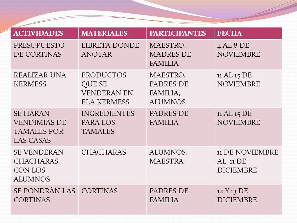 ACTIVIDADES MATERIALES. PARTICIPANTES. FECHA. PRESUPUESTO DE CORTINAS. LIBRETA DONDE ANOTAR. MAESTRO, MADRES DE FAMILIA.