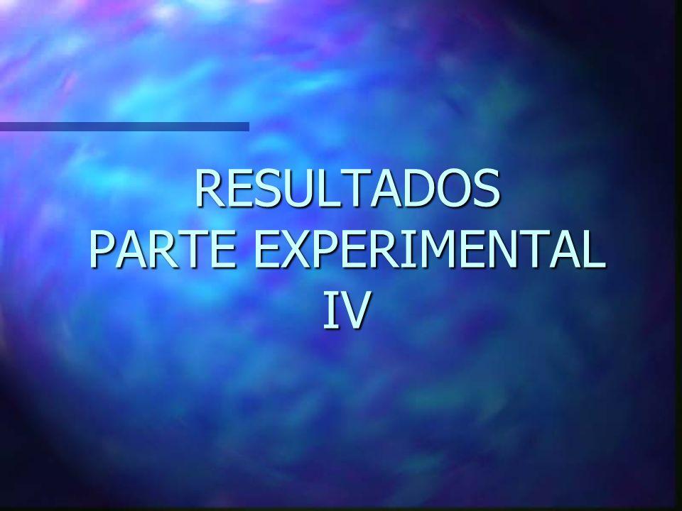 RESULTADOS PARTE EXPERIMENTAL IV