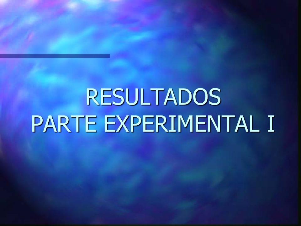 RESULTADOS PARTE EXPERIMENTAL I