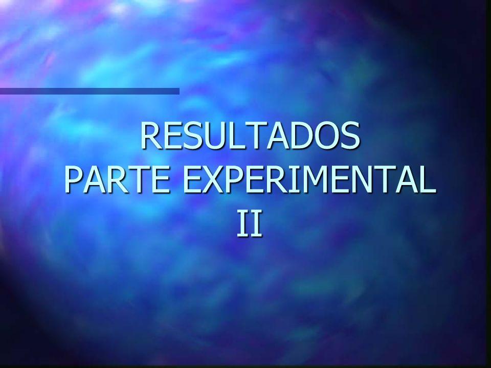 RESULTADOS PARTE EXPERIMENTAL II