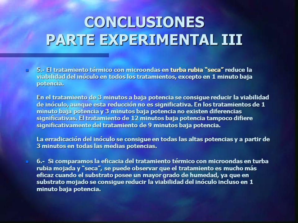 CONCLUSIONES PARTE EXPERIMENTAL III