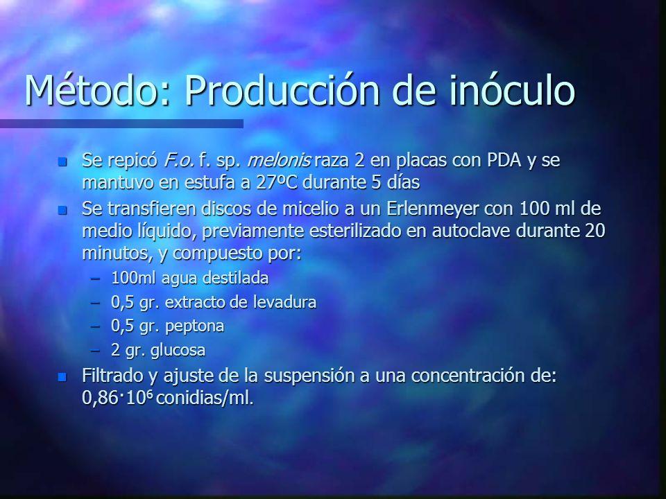 Método: Producción de inóculo