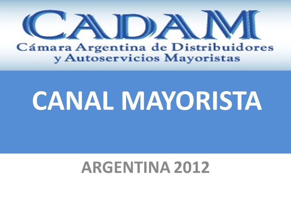 CANAL MAYORISTA ARGENTINA 2012