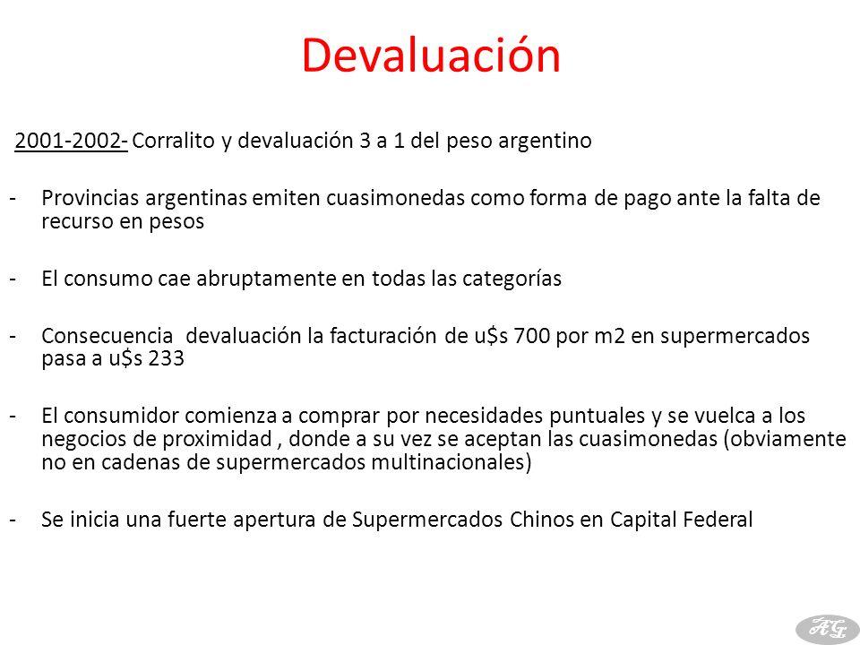 Devaluación 2001-2002- Corralito y devaluación 3 a 1 del peso argentino.
